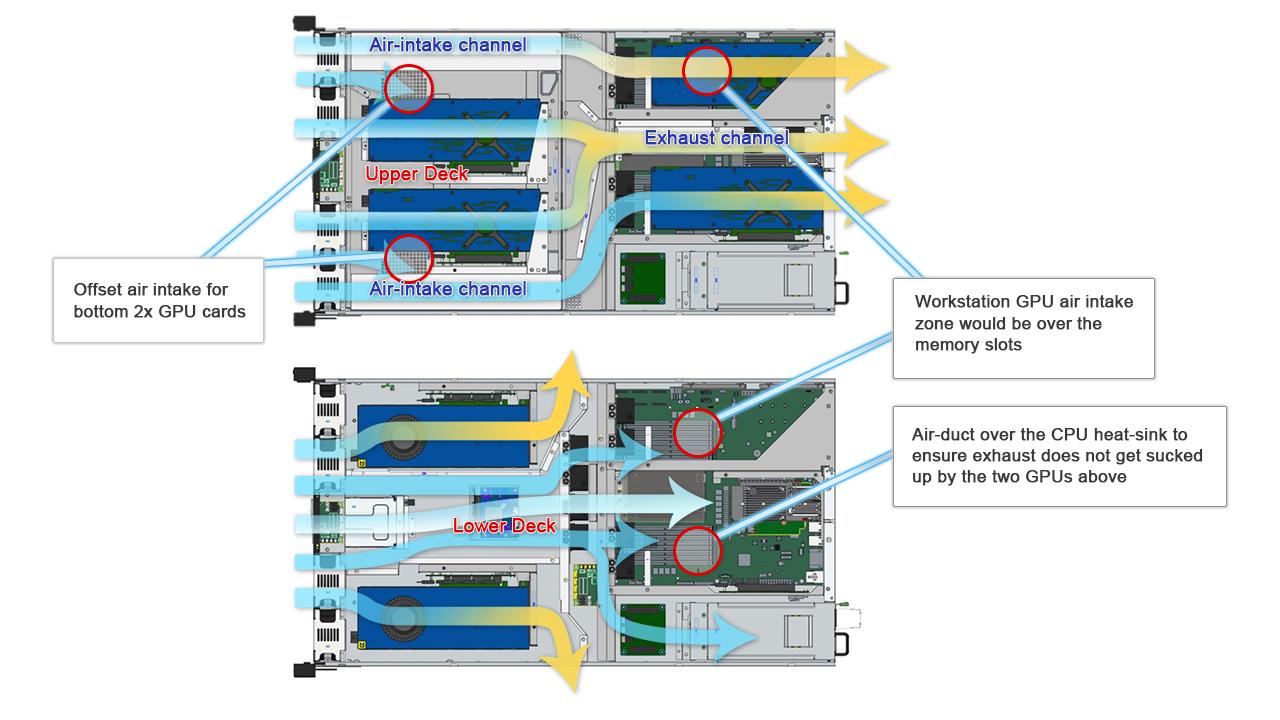 GridStreams High Performance Computing Server – echostreams
